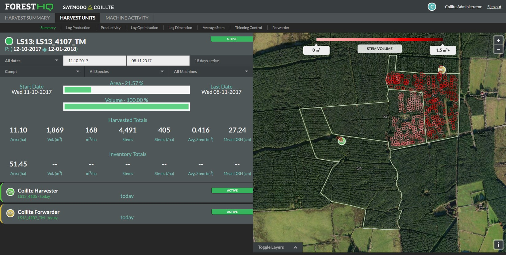picture of satellite telemetry in tree harvesting