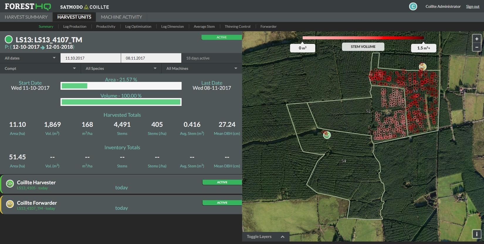 picture of satellite telemetry in tree harvesting